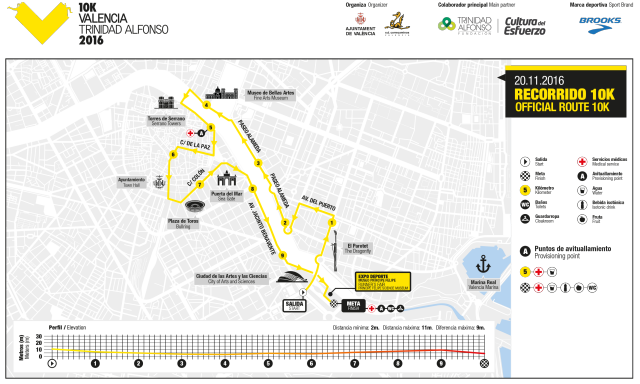 plano_recorrido_10k_2016-640x384